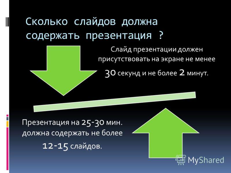Сколько слайдов должна содержать презентация ? Слайд презентации должен присутствовать на экране не менее 30 секунд и не более 2 минут. Презентация на 25-30 мин. должна содержать не более 12-15 слайдов.