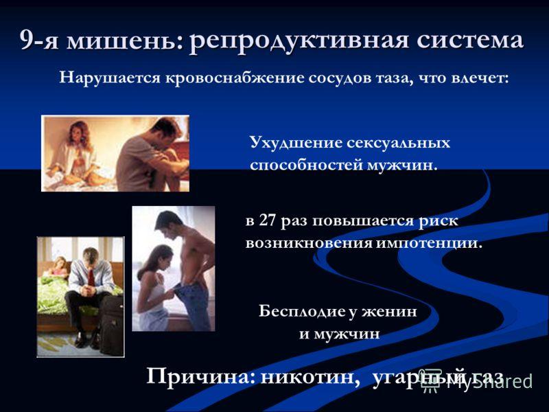 9-я мишень: Ухудшение сексуальных способностей мужчин. Причина: никотин, угарный газ в 27 раз повышается риск возникновения импотенции. Бесплодие у женин и мужчин репродуктивная система Нарушается кровоснабжение сосудов таза, что влечет:
