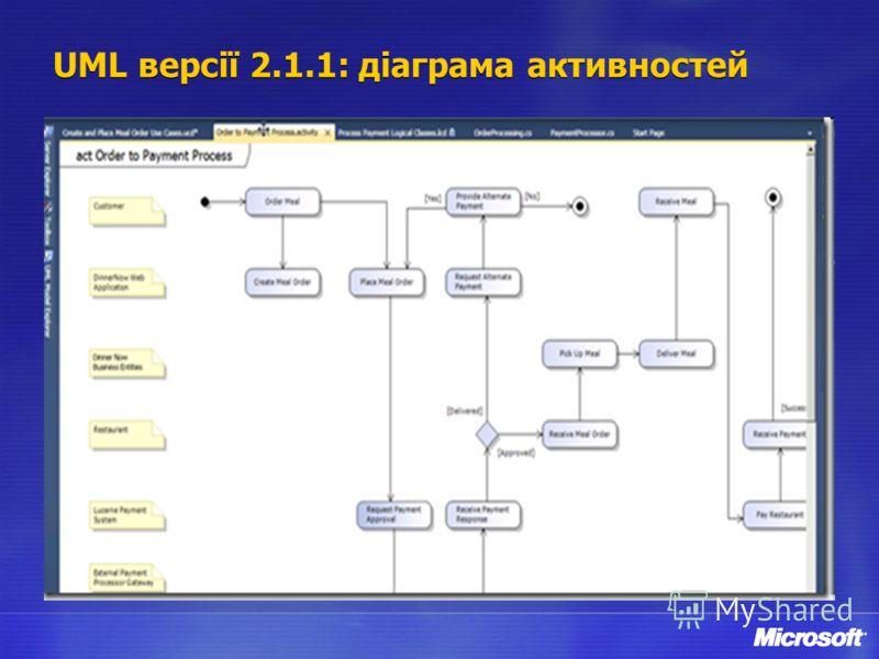 UML версії 2.1.1: діаграма активностей