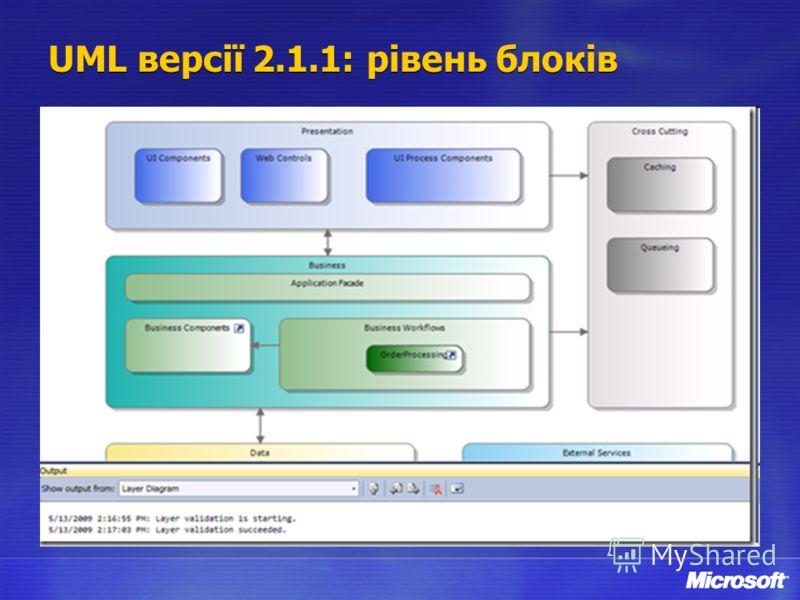UML версії 2.1.1: рівень блоків