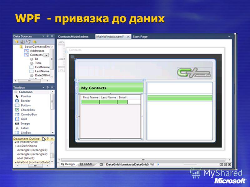 WPF - привязка до даних
