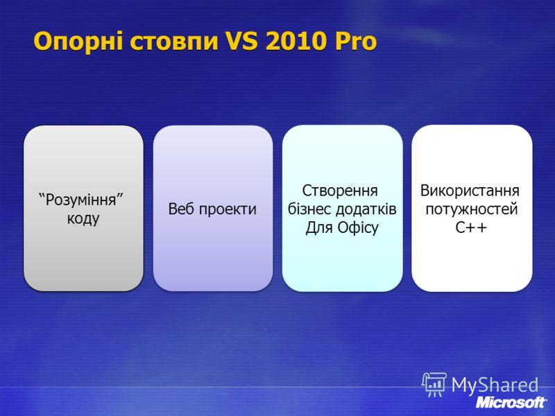 Опорні стовпи VS 2010 Pro Розуміння коду Розуміння коду Веб проекти Створення бізнес додатків Для Офісу Створення бізнес додатків Для Офісу Використання потужностей C++ Використання потужностей C++