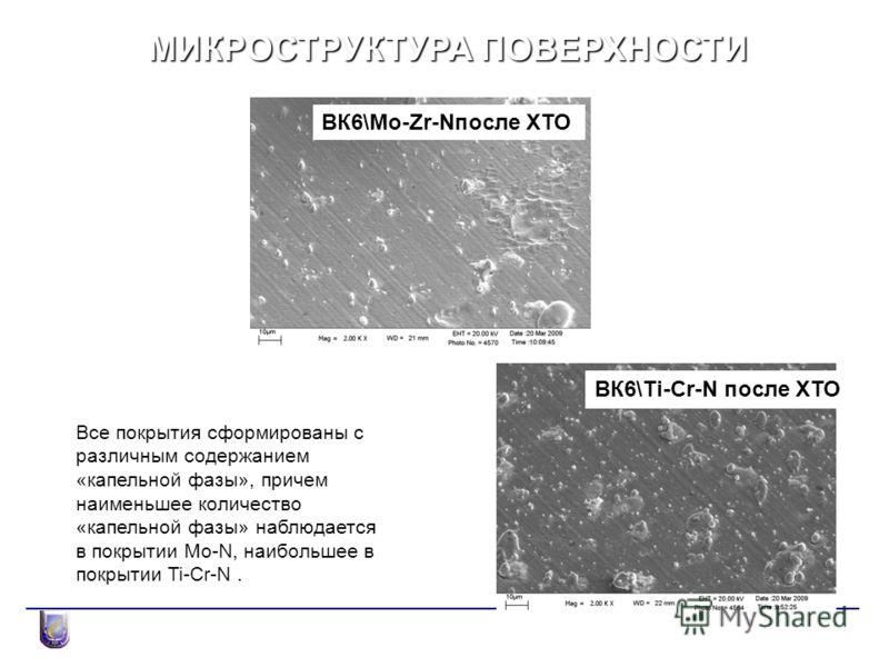 МИКРОСТРУКТУРА ПОВЕРХНОСТИ Все покрытия сформированы с различным содержанием «капельной фазы», причем наименьшее количество «капельной фазы» наблюдается в покрытии Mo-N, наибольшее в покрытии Ti-Cr-N. ВК6\Mo-Zr-Nпосле ХТО ВК6\Ti-Cr-N после ХТО