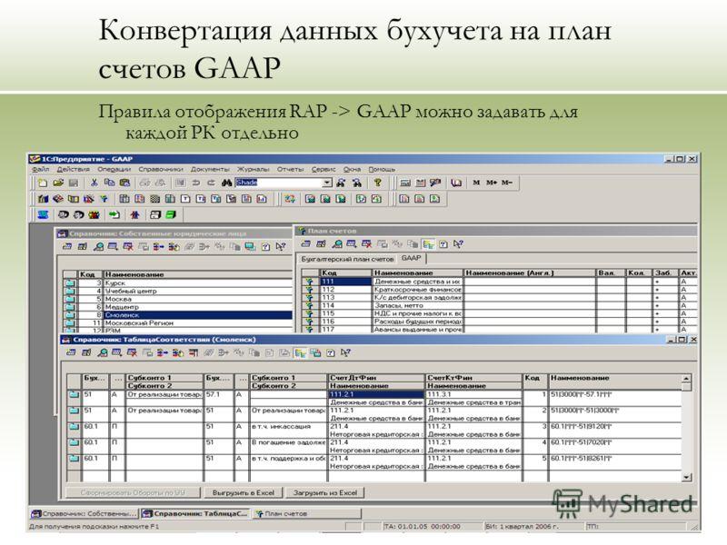 Конвертация данных бухучета на план счетов GAAP Правила отображения RAP -> GAAP можно задавать для каждой РК отдельно