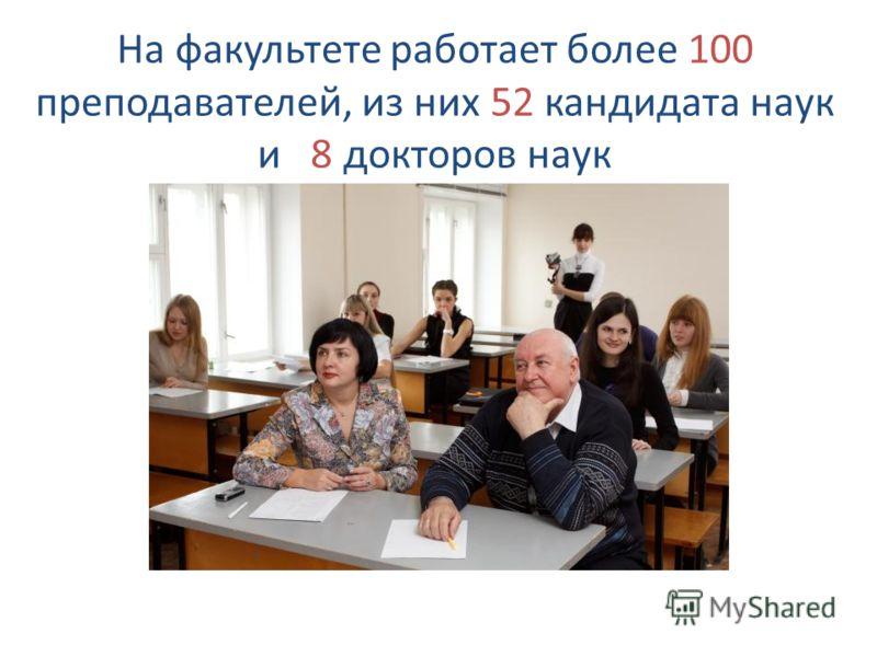 На факультете работает более 100 преподавателей, из них 52 кандидата наук и 8 докторов наук