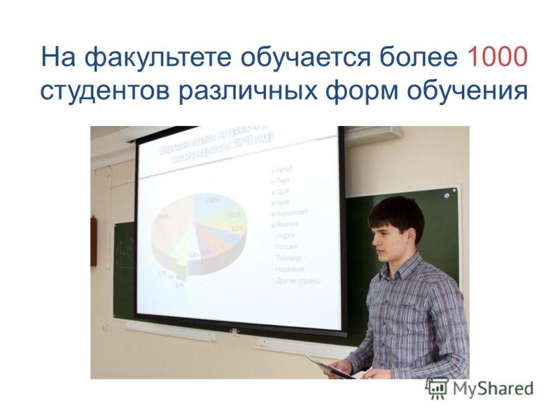 На факультете обучается более 1000 студентов различных форм обучения