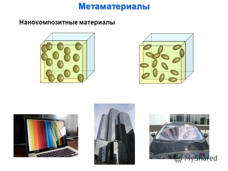 Метаматериалы Нанокомпозитные материалы
