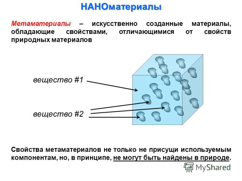 НАНОматериалы вещество #1 вещество #2 Свойства метаматериалов не только не присущи используемым компонентам, но, в принципе, не могут быть найдены в природе. Метаматериалы – искусственно созданные материалы, обладающие свойствами, отличающимися от св