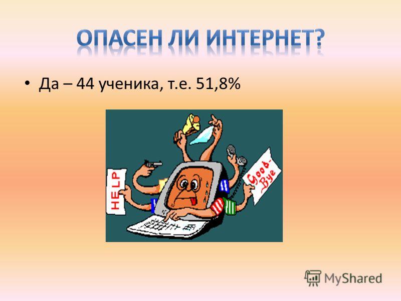 Да – 44 ученика, т.е. 51,8%
