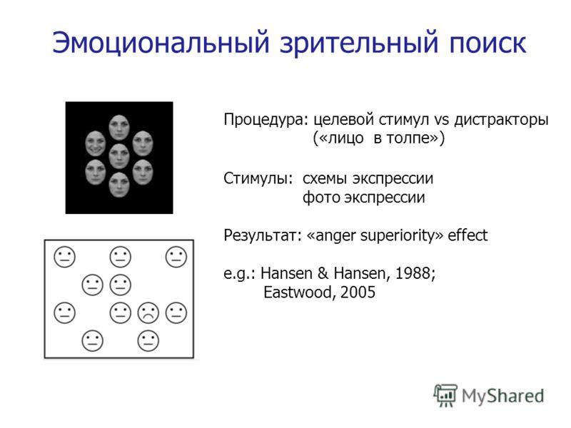Эмоциональный зрительный поиск Процедура: целевой стимул vs дистракторы («лицо в толпе») Стимулы: схемы экспрессии фото экспрессии Результат: «anger superiority» effect e.g.: Hansen & Hansen, 1988; Eastwood, 2005