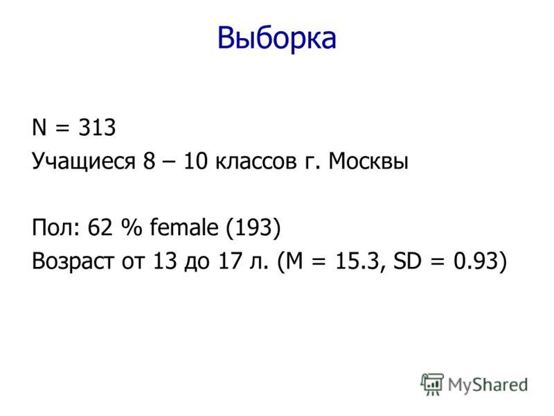 Выборка N = 313 Учащиеся 8 – 10 классов г. Москвы Пол: 62 % female (193) Возраст от 13 до 17 л. (M = 15.3, SD = 0.93)