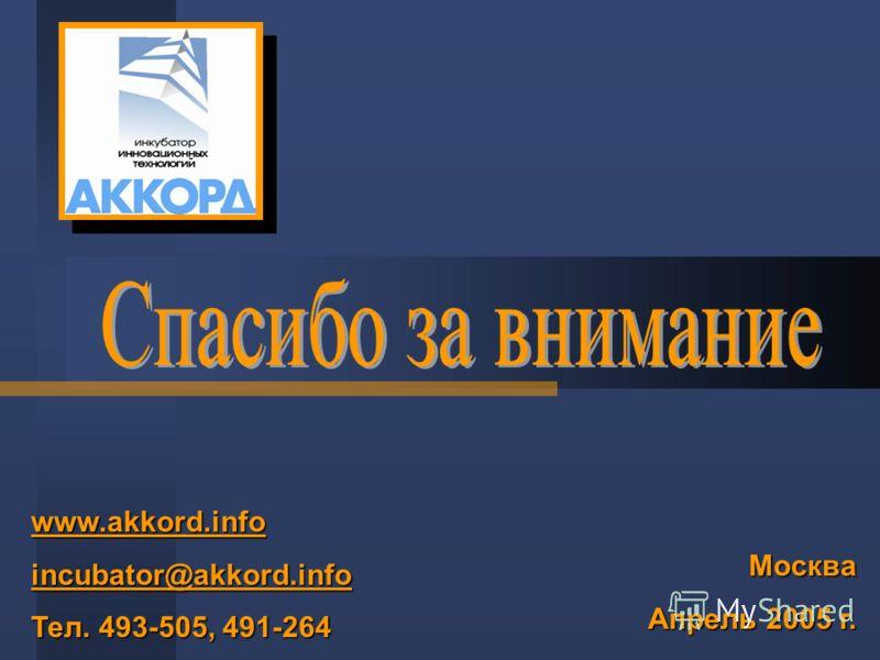 www.akkord.info incubator@akkord.info Тел. 493-505, 491-264 Вставьте фотографи и изделий Москва Апрель 2005 г.