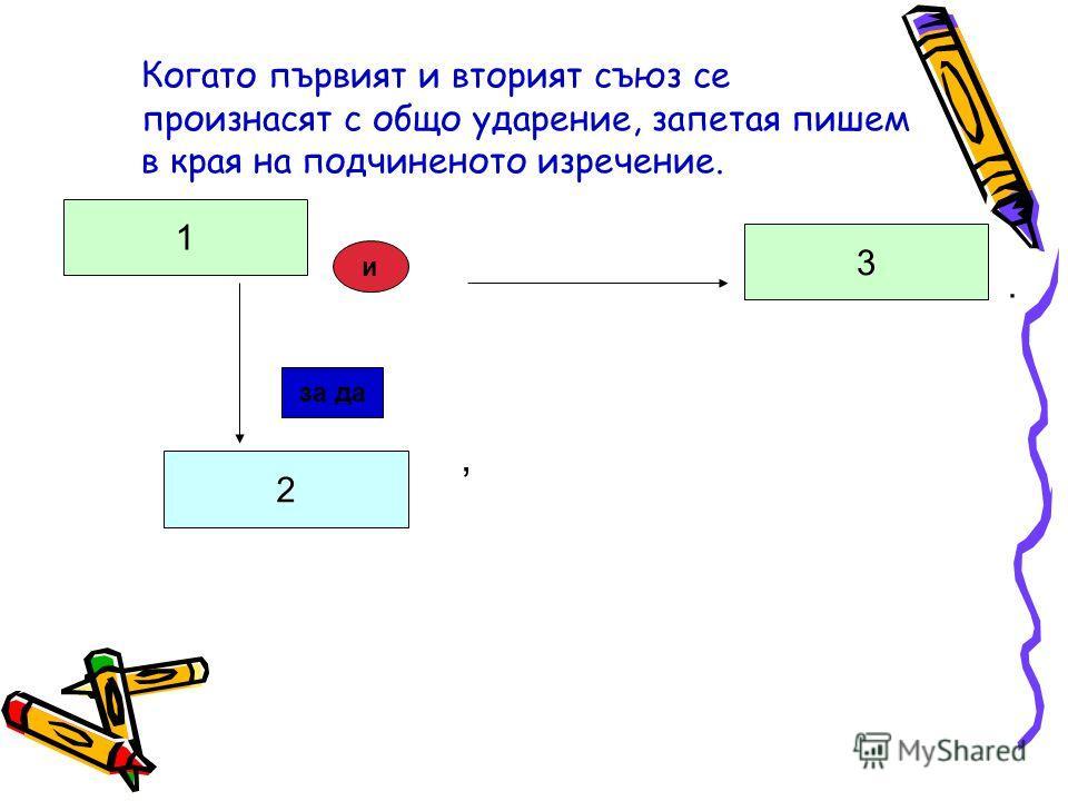 Когато първият и вторият съюз се произнасят с общо ударение, запетая пишем в края на подчиненото изречение. 1 2 3 за да и,.