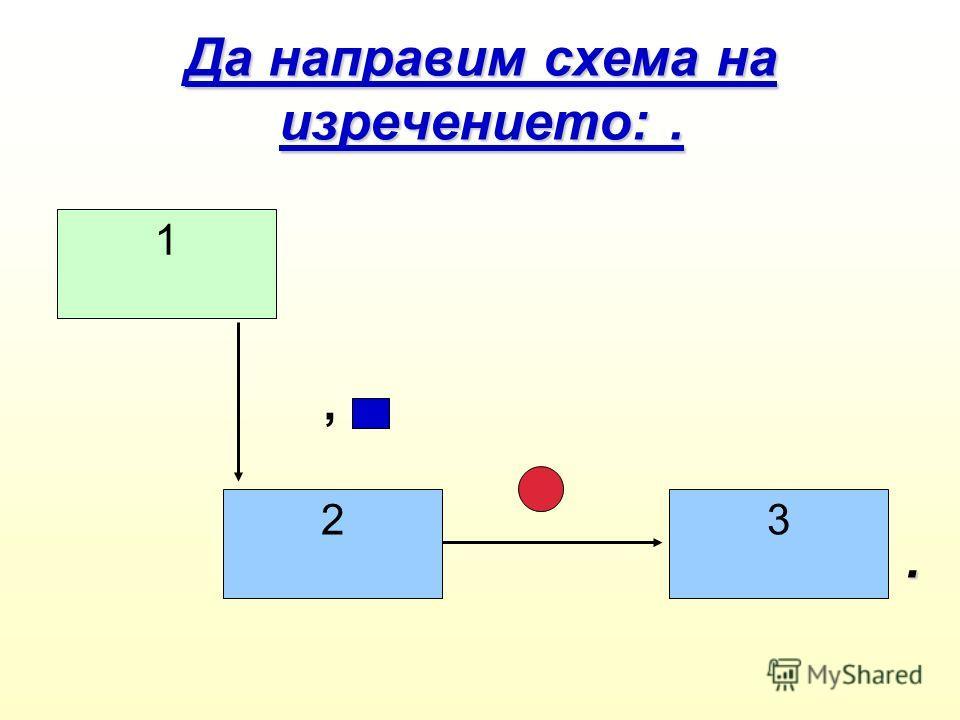 Да направим схема на изречението:. 1 23,.