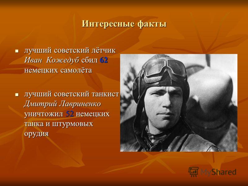 Интересные факты лучший советский лётчик Иван Кожедуб сбил 62 немецких самолёта лучший советский лётчик Иван Кожедуб сбил 62 немецких самолёта лучший советский танкист Дмитрий Лавриненко уничтожил 52 немецких танка и штурмовых орудия лучший советский