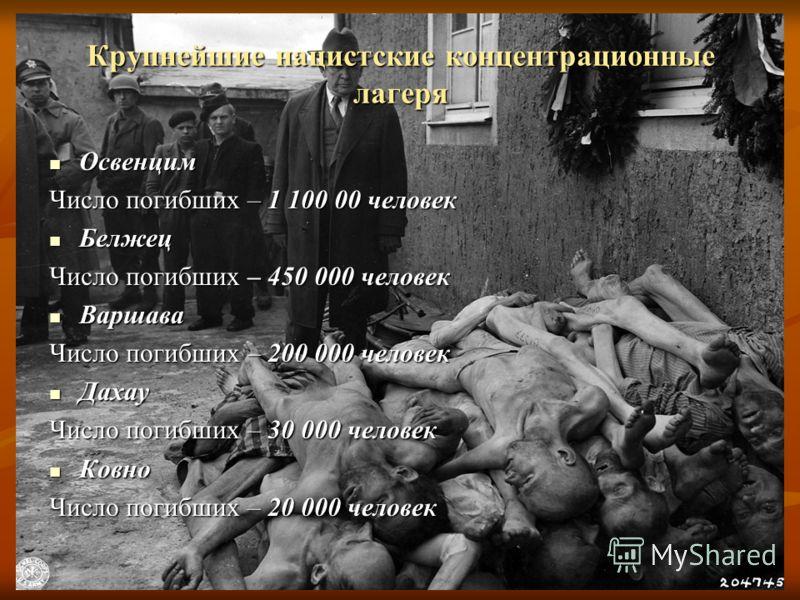 Крупнейшие нацистские концентрационные лагеря Освенцим Освенцим Число погибших – 1 100 00 человек Белжец Белжец Число погибших – 450 000 человек Варшава Варшава Число погибших – 200 000 человек Дахау Дахау Число погибших – 30 000 человек Ковно Ковно