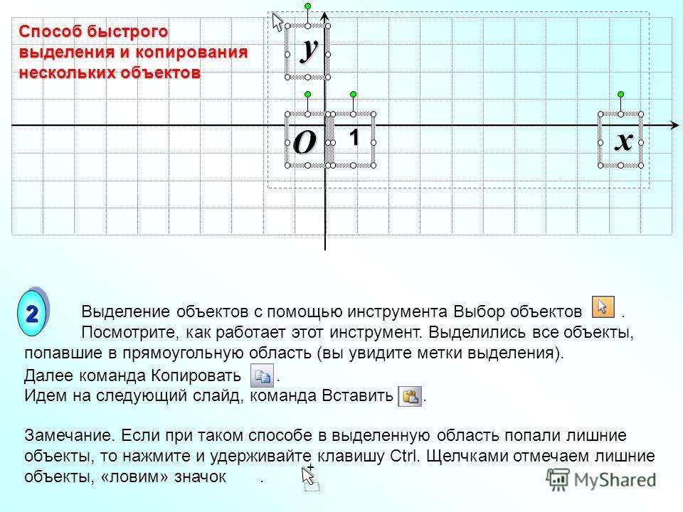 O x y 1 Выделение объектов с помощью инструмента Выбор объектов. Посмотрите, как работает этот инструмент. Выделились все объекты, попавшие в прямоугольную область (вы увидите метки выделения). Далее команда Копировать. Идем на следующий слайд, коман