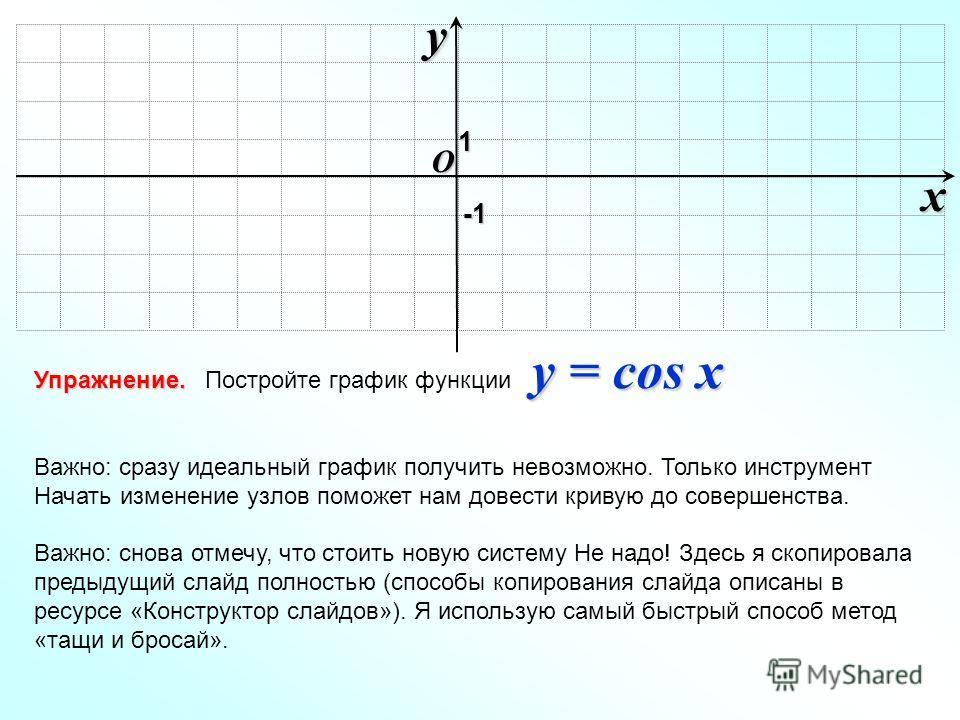 O xy -1-1-1-1 Упражнение. Упражнение. Постройте график функции Важно: сразу идеальный график получить невозможно. Только инструмент Начать изменение узлов поможет нам довести кривую до совершенства. Важно: снова отмечу, что стоить новую систему Не на