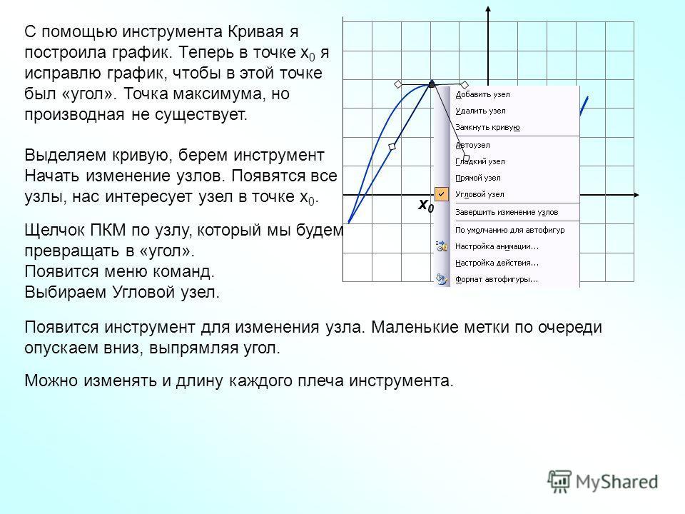 С помощью инструмента Кривая я построила график. Теперь в точке x 0 я исправлю график, чтобы в этой точке был «угол». Точка максимума, но производная не существует. Выделяем кривую, берем инструмент Начать изменение узлов. Появятся все узлы, нас инте