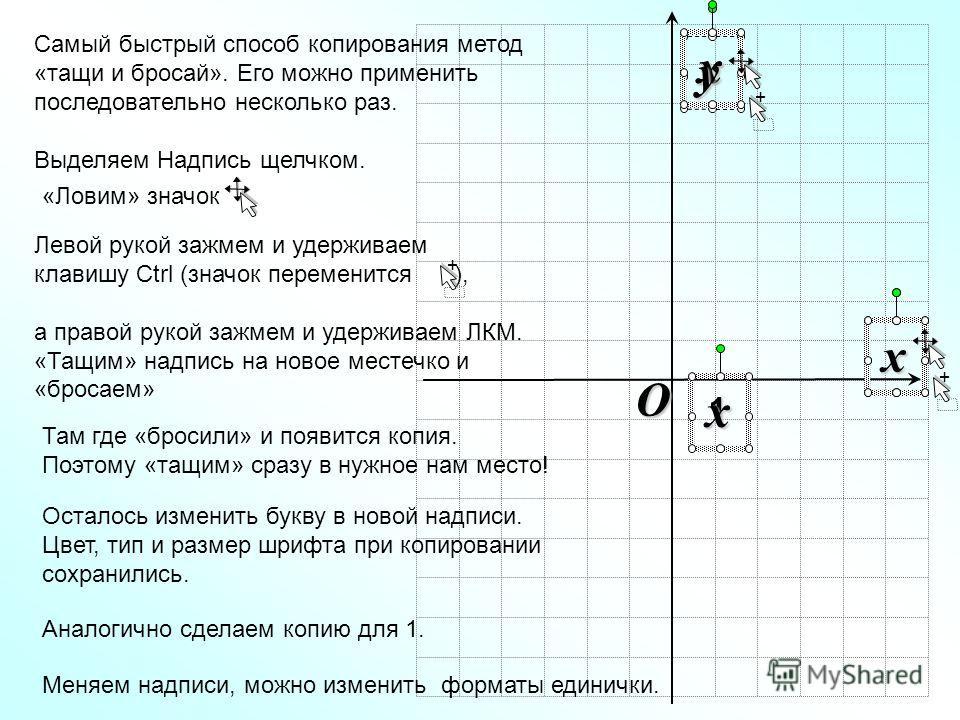 xx x Самый быстрый способ копирования метод «тащи и бросай». Его можно применить последовательно несколько раз. Выделяем Надпись щелчком. O +1 Левой рукой зажмем и удерживаем клавишу Ctrl (значок переменится ), а правой рукой зажмем и удерживаем ЛКМ.