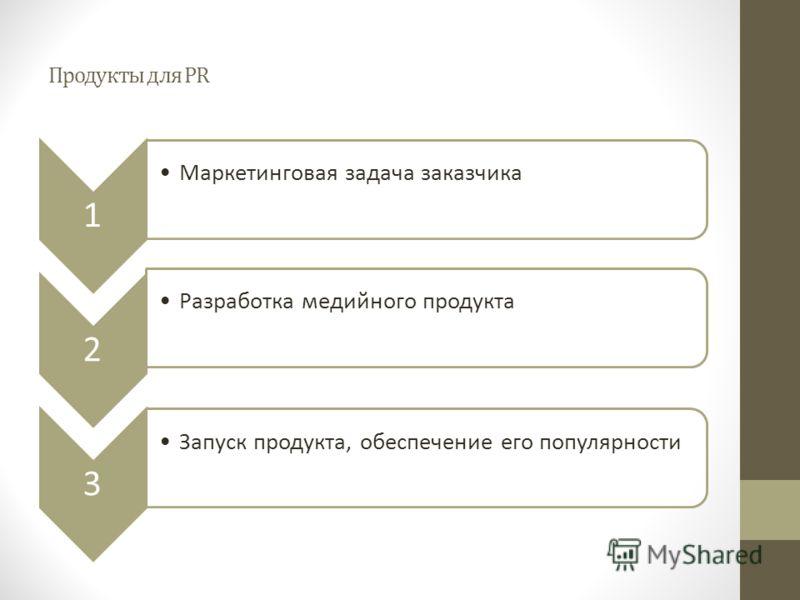 Продукты для PR 1 Маркетинговая задача заказчика 2 Разработка медийного продукта 3 Запуск продукта, обеспечение его популярности