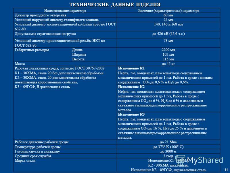 ТЕХНИЧЕСКИЕ ДАННЫЕ ИЗДЕЛИЯ 11 Наименование параметраЗначение (характеристика) параметра Диаметр проходного отверстия60 мм Условный наружный диаметр газлифтного клапана25 мм Условный диаметр эксплуатационной колонны труб по ГОСТ 632-80 140, 146 и 168