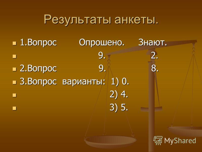 Результаты анкеты. 1.Вопрос Опрошено. Знают. 1.Вопрос Опрошено. Знают. 9. 2. 9. 2. 2.Вопрос 9. 8. 2.Вопрос 9. 8. 3.Вопрос варианты: 1) 0. 3.Вопрос варианты: 1) 0. 2) 4. 2) 4. 3) 5. 3) 5.