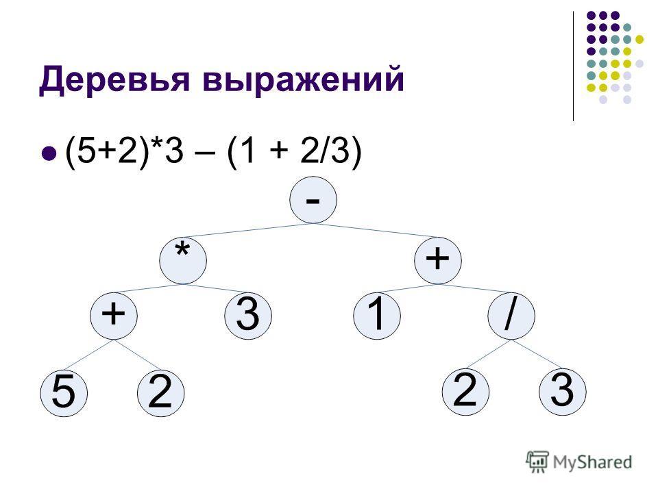 Деревья выражений (5+2)*3 – (1 + 2/3)