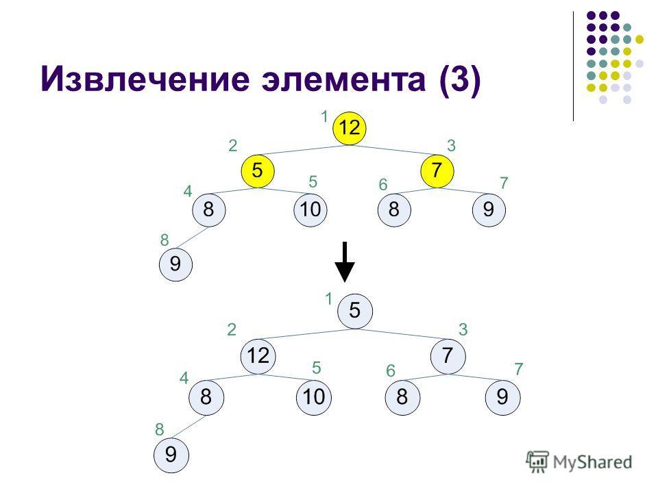 Извлечение элемента (3)