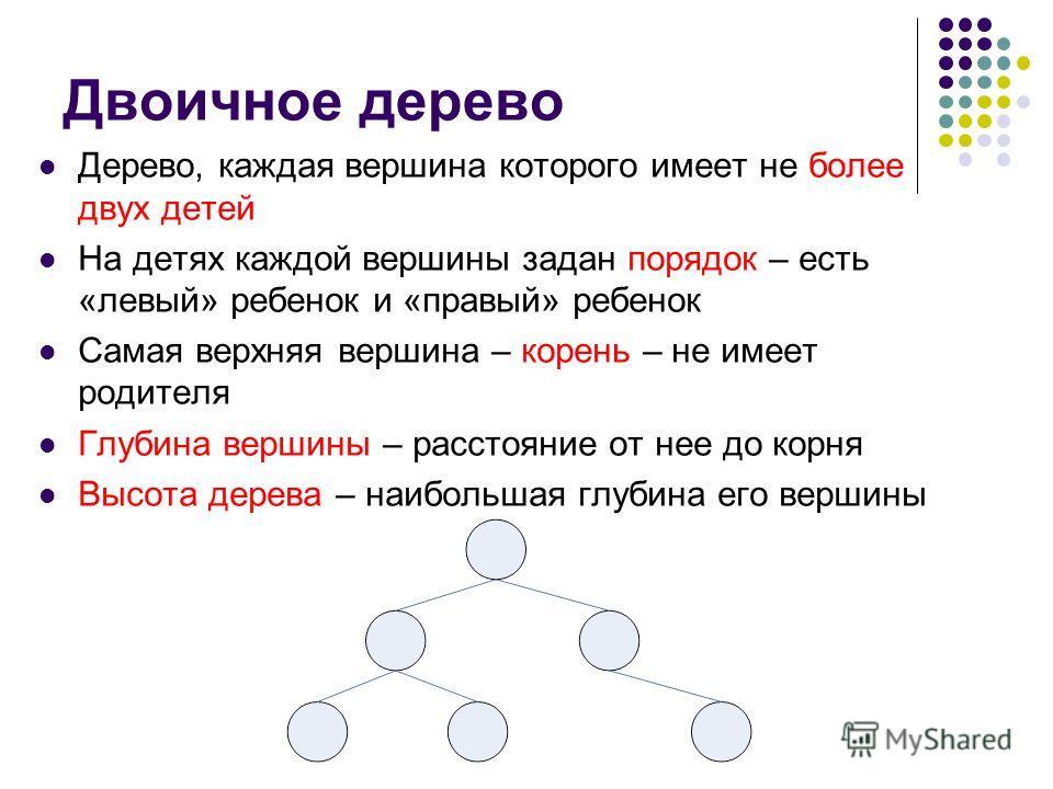 Двоичное дерево Дерево, каждая вершина которого имеет не более двух детей На детях каждой вершины задан порядок – есть «левый» ребенок и «правый» ребенок Самая верхняя вершина – корень – не имеет родителя Глубина вершины – расстояние от нее до корня