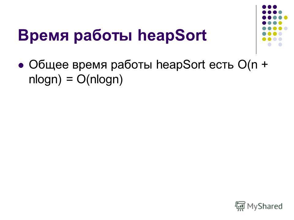 Время работы heapSort Общее время работы heapSort есть O(n + nlogn) = O(nlogn)