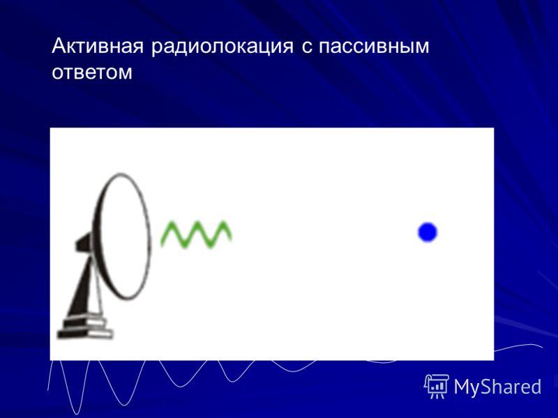 Активная радиолокация с пассивным ответом