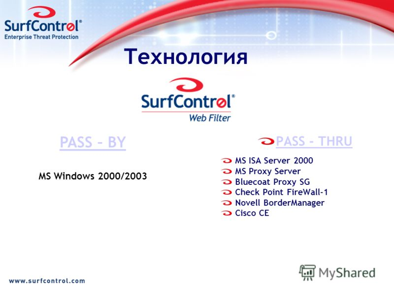 PASS - THRU MS ISA Server 2000 MS Proxy Server Bluecoat Proxy SG Check Point FireWall-1 Novell BorderManager Cisco CE Технология PASS – BY MS Windows 2000/2003