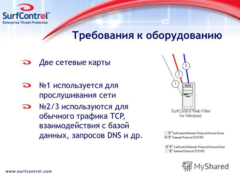 Требования к оборудованию Две сетевые карты 1 используется для прослушивания сети 2/3 используются для обычного трафика TCP, взаимодействия с базой данных, запросов DNS и др.