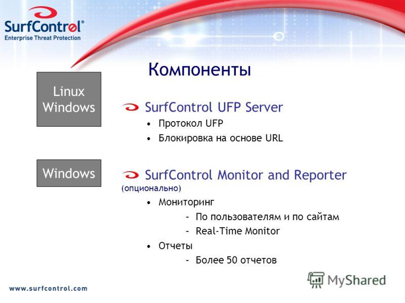 Компоненты SurfControl UFP Server Протокол UFP Блокировка на основе URL SurfControl Monitor and Reporter (опционально) Мониторинг –По пользователям и по сайтам –Real-Time Monitor Отчеты –Более 50 отчетов Linux Windows Windows