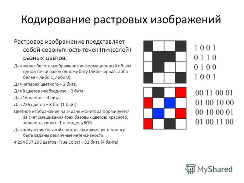 кодирование растрового изображения: