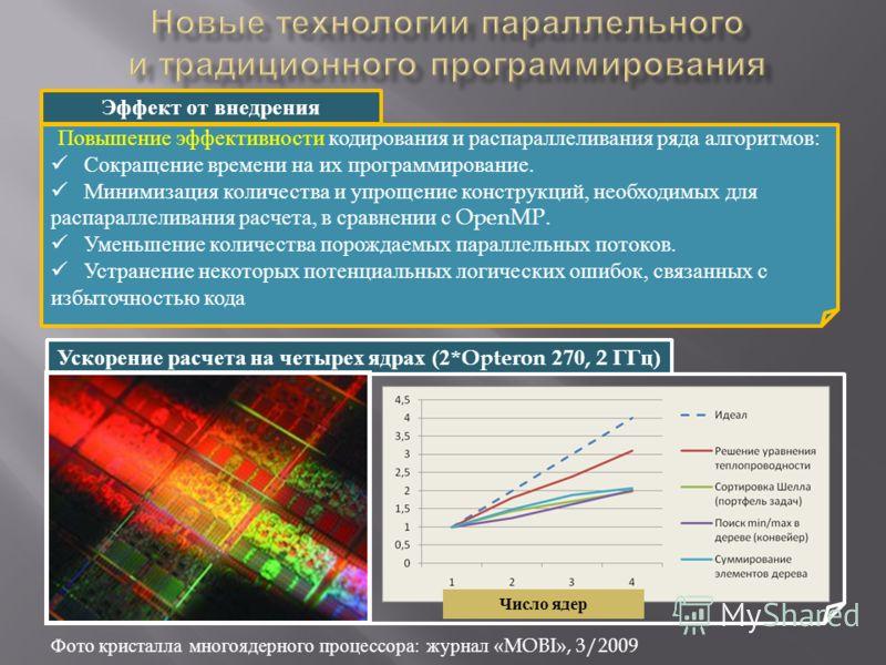 Ускорение расчета на четырех ядрах (2*Opteron 270, 2 ГГц) Фото кристалла многоядерного процессора: журнал « MOBI », 3/2009 Число ядер Повышение эффективности кодирования и распараллеливания ряда алгоритмов: Сокращение времени на их программирование.