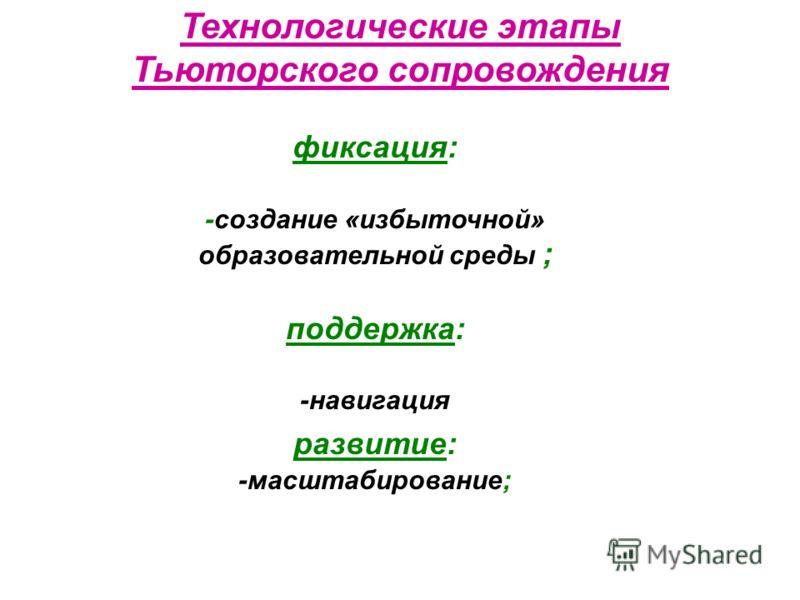 Технологические этапы Тьюторского сопровождения фиксация: -создание «избыточной» образовательной среды ; поддержка: -навигация развитие: -масштабирование;