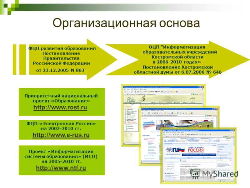 2 Организационная основа ФЦП развития образования Постановление Правительства Российской Федерации от 23.12.2005 N 803 ОЦП