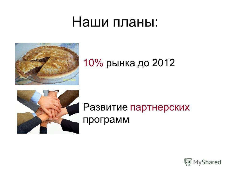 Наши планы: 10% рынка до 2012 Развитие партнерских программ