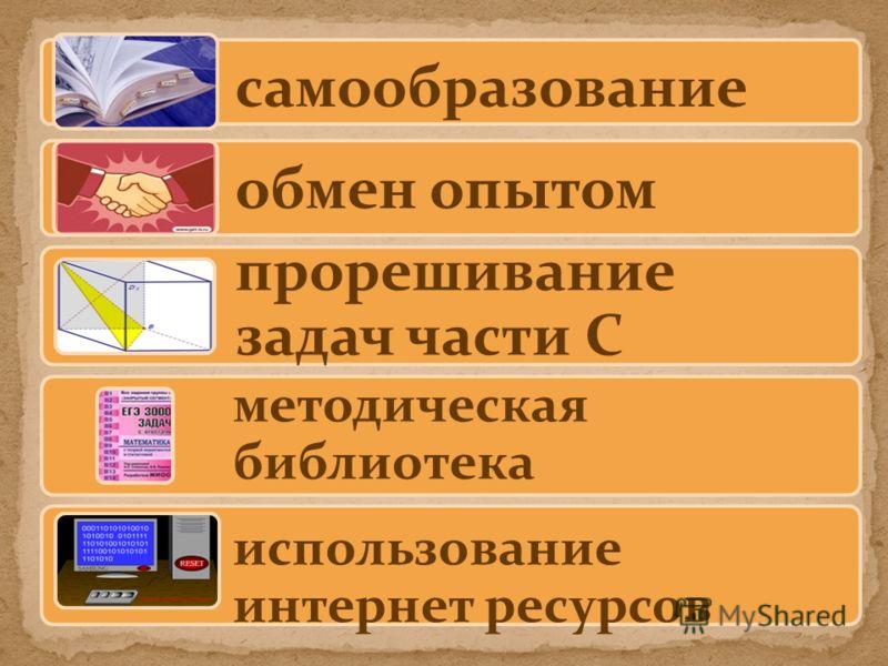 самообразование обмен опытом прорешивание задач части С методическая библиотека использование интернет ресурсов