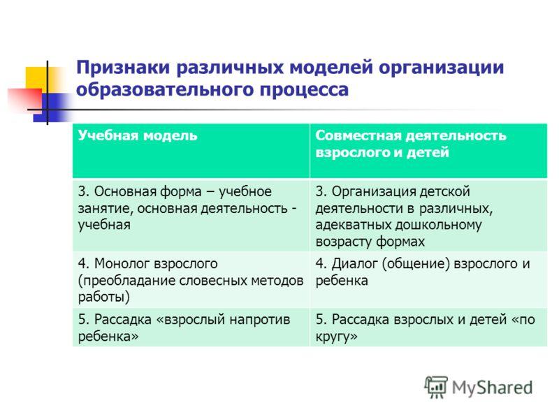 Признаки различных моделей организации образовательного процесса Учебная модельСовместная деятельность взрослого и детей 3. Основная форма – учебное занятие, основная деятельность - учебная 3. Организация детской деятельности в различных, адекватных