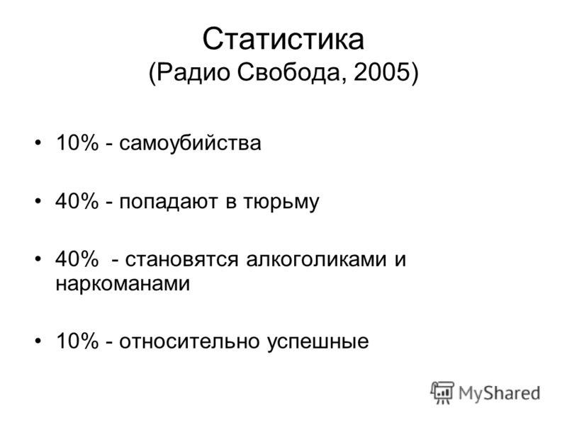Статистика (Радио Свобода, 2005) 10% - самоубийства 40% - попадают в тюрьму 40% - становятся алкоголиками и наркоманами 10% - относительно успешные