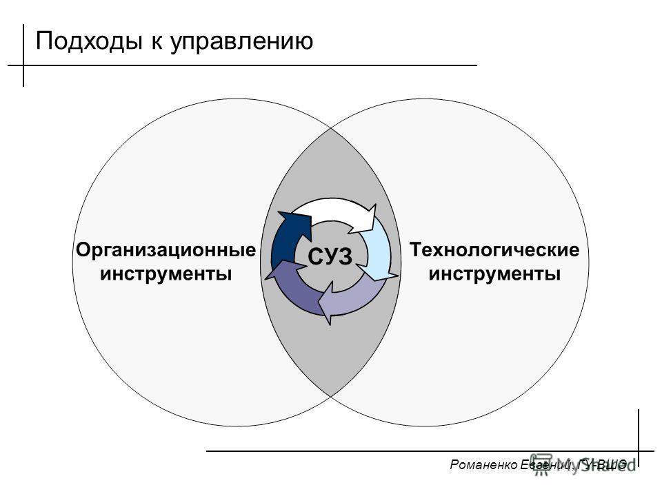 Романенко Евгений, ГУ-ВШЭ Подходы к управлению