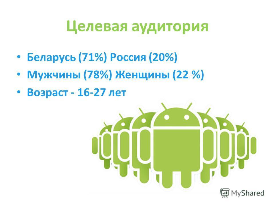 Целевая аудитория Беларусь (71%) Россия (20%) Мужчины (78%) Женщины (22 %) Возраст - 16-27 лет