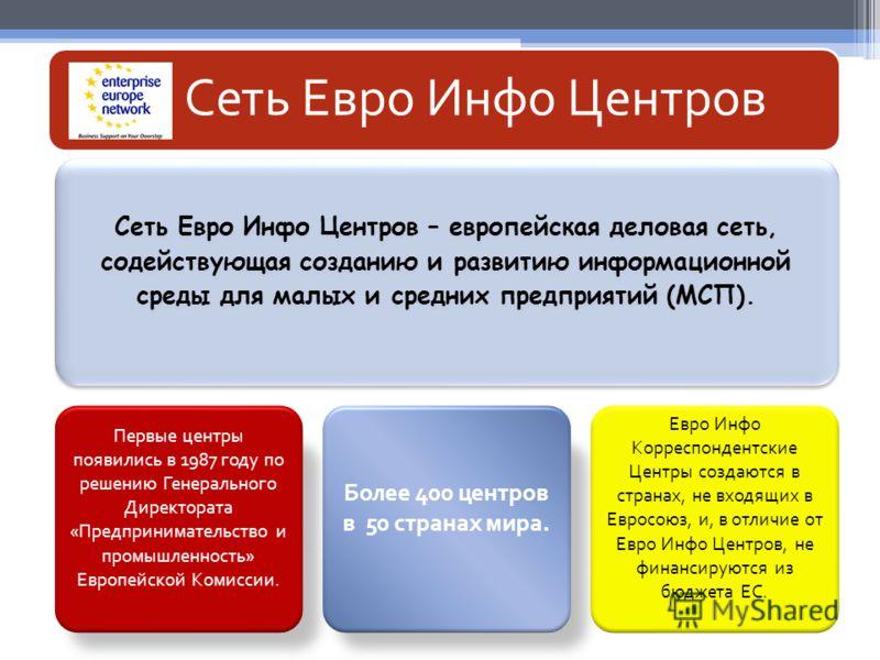Сеть Евро Инфо Центров Сеть Евро Инфо Центров – европейская деловая сеть, содействующая созданию и развитию информационной среды для малых и средних предприятий (МСП). Первые центры появились в 1987 году по решению Генерального Директората «Предприни