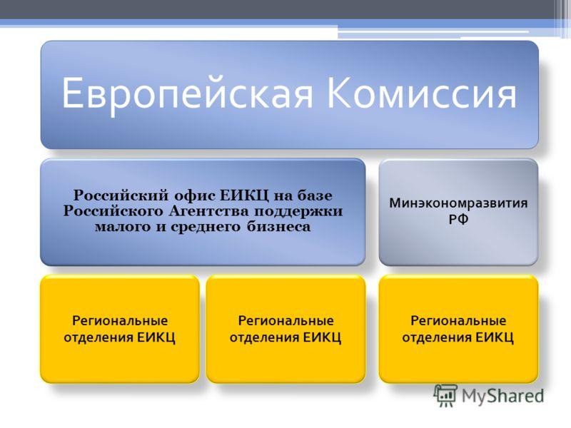 Европейская Комиссия Российский офис ЕИКЦ на базе Российского Агентства поддержки малого и среднего бизнеса Региональные отделения ЕИКЦ Минэкономразвития РФ Региональные отделения ЕИКЦ