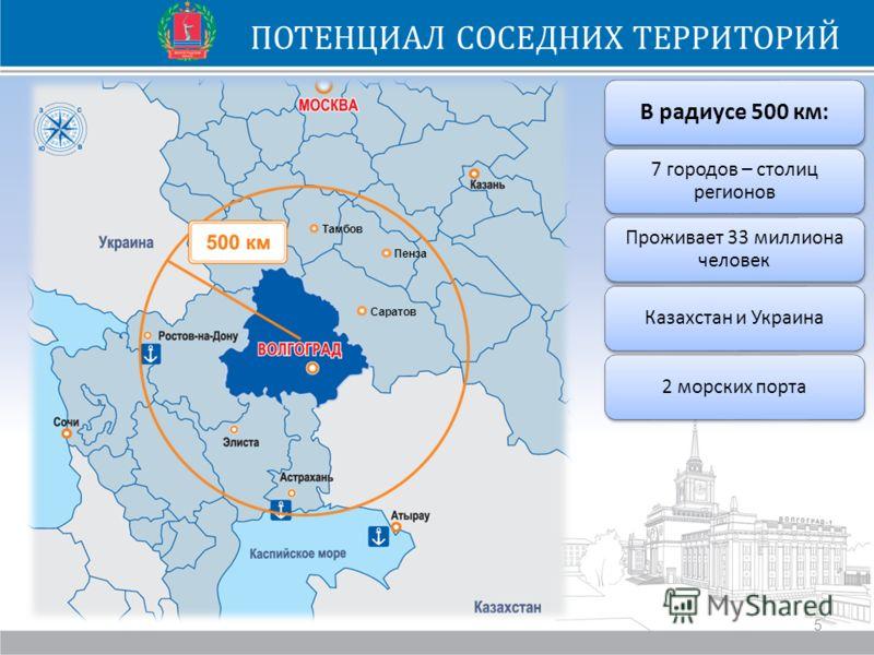 ПОТЕНЦИАЛ СОСЕДНИХ ТЕРРИТОРИЙ Саратов Тамбов Пенза В радиусе 500 км: 7 городов – столиц регионов Проживает 33 миллиона человек Казахстан и Украина2 морских порта 5