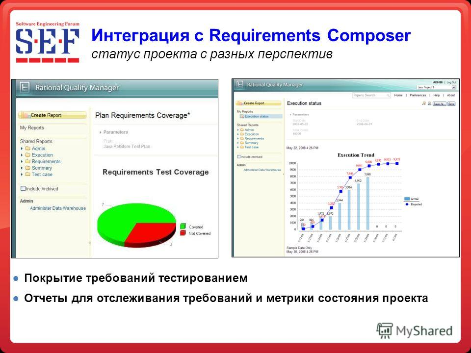 Интеграция с Requirements Composer статус проекта с разных перспектив Покрытие требований тестированием Отчеты для отслеживания требований и метрики состояния проекта