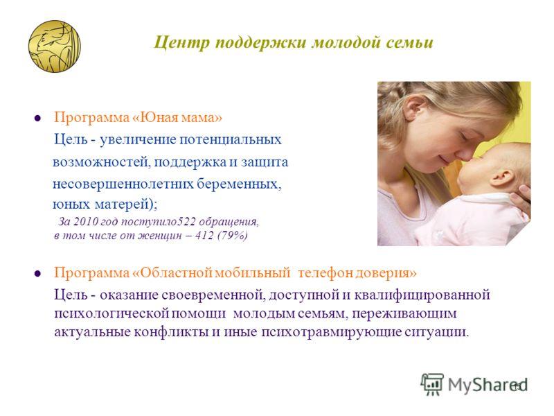 Центр поддержки молодой семьи Программа «Юная мама» Цель - увеличение потенциальных возможностей, поддержка и защита несовершеннолетних беременных, юных матерей); За 2010 год поступило522 обращения, в том числе от женщин – 412 (79%) Программа «Област